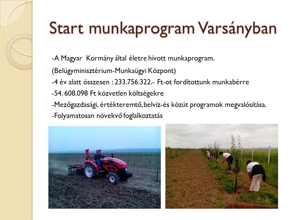 Start munkaprogram Varsányban
