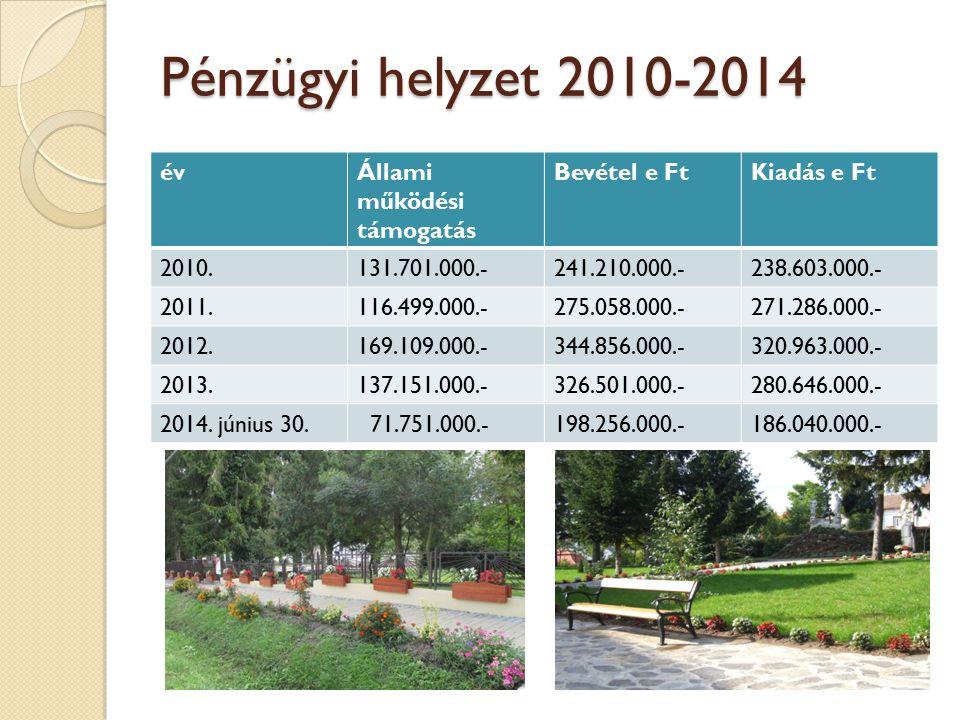 Pénzügyi helyzet 2010-2014 év Állami működési támogatás Bevétel e Ft