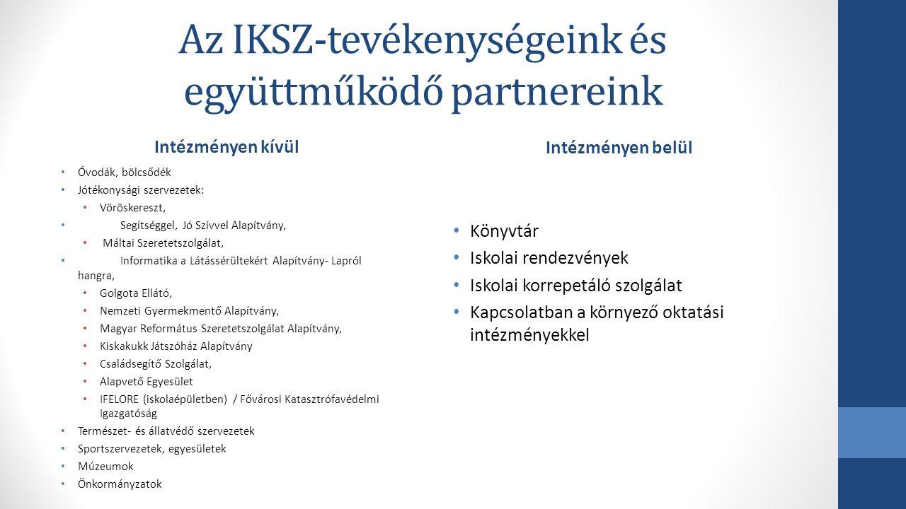 Az IKSZ-tevékenységeink és együttműködő partnereink