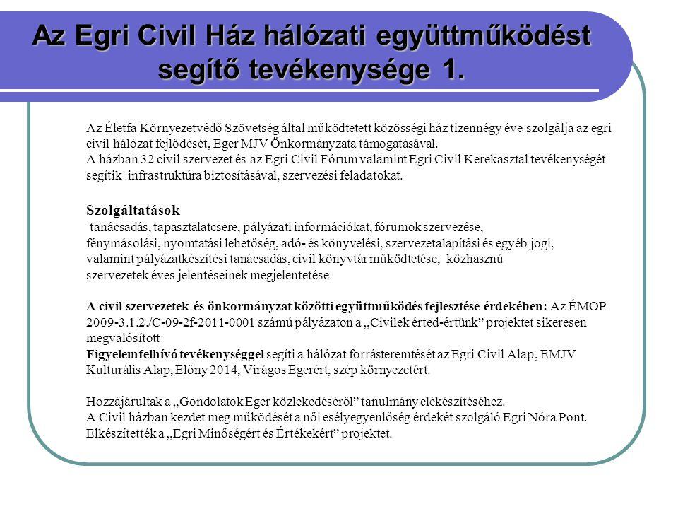 Az Egri Civil Ház hálózati együttműködést segítő tevékenysége 1.