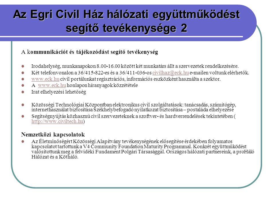 Az Egri Civil Ház hálózati együttműködést segítő tevékenysége 2