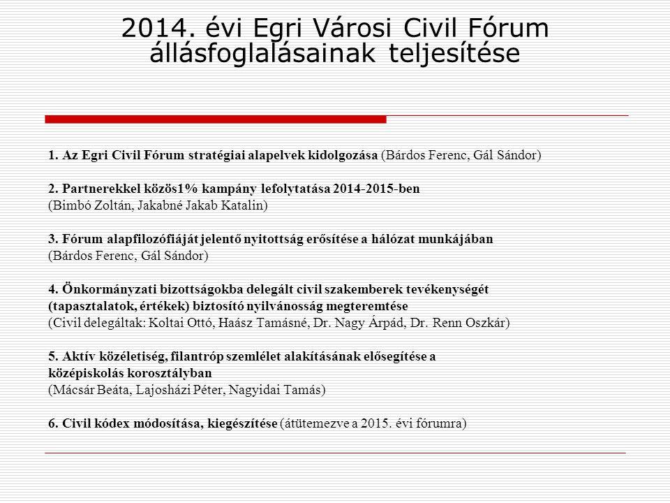 2014. évi Egri Városi Civil Fórum állásfoglalásainak teljesítése