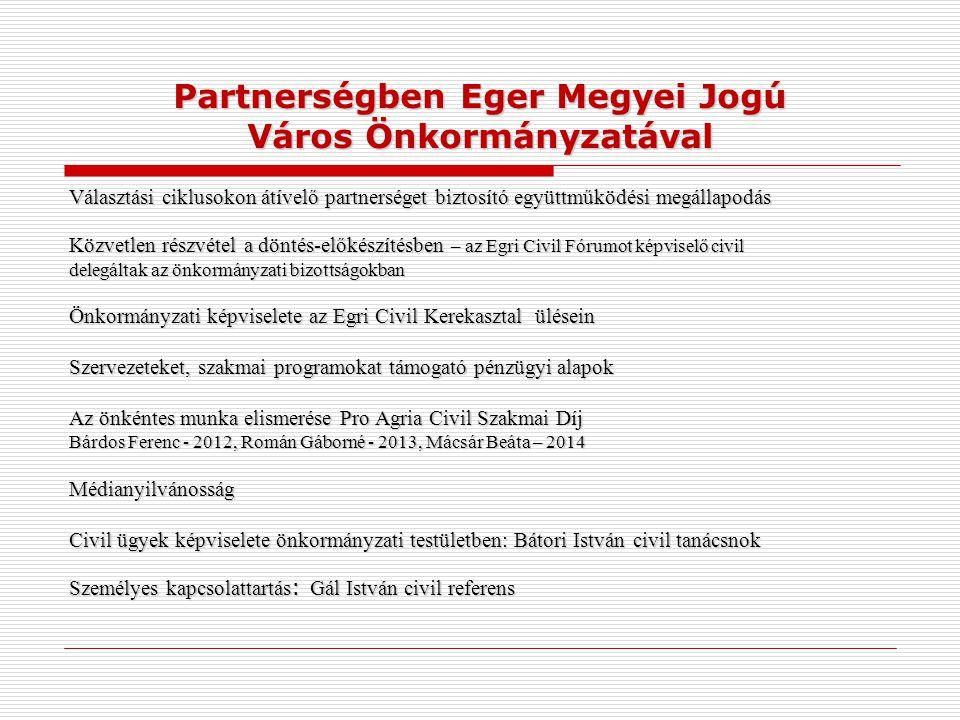 Partnerségben Eger Megyei Jogú Város Önkormányzatával