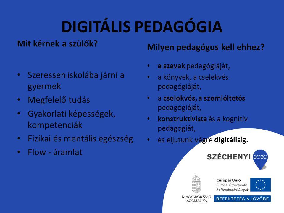 DIGITÁLIS PEDAGÓGIA Mit kérnek a szülők Milyen pedagógus kell ehhez