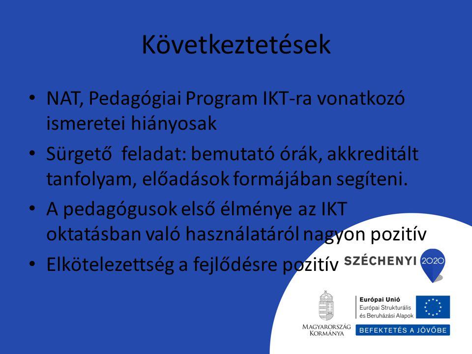 Következtetések NAT, Pedagógiai Program IKT-ra vonatkozó ismeretei hiányosak.
