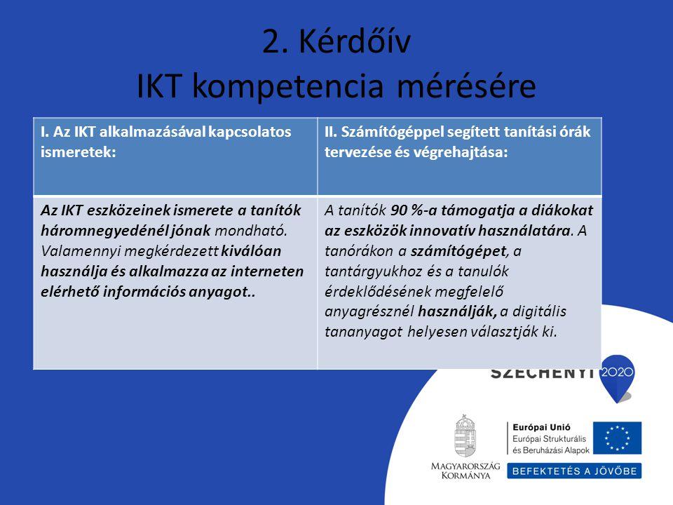 2. Kérdőív IKT kompetencia mérésére