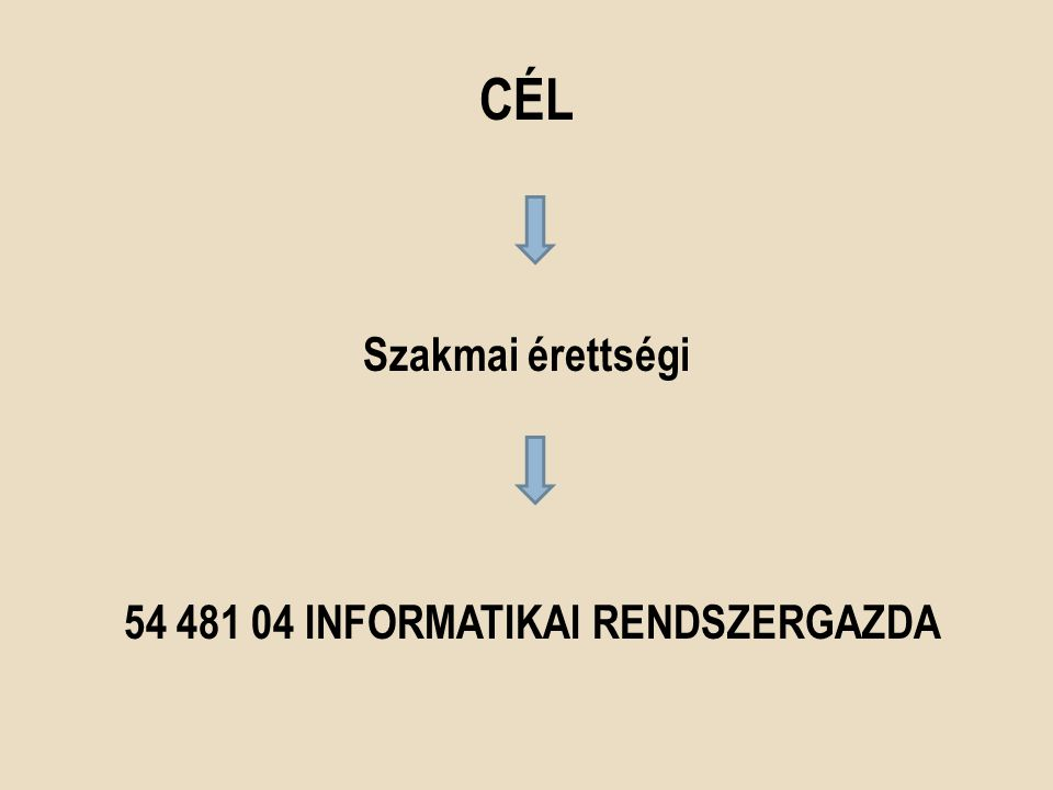 Szakmai érettségi 54 481 04 INFORMATIKAI RENDSZERGAZDA