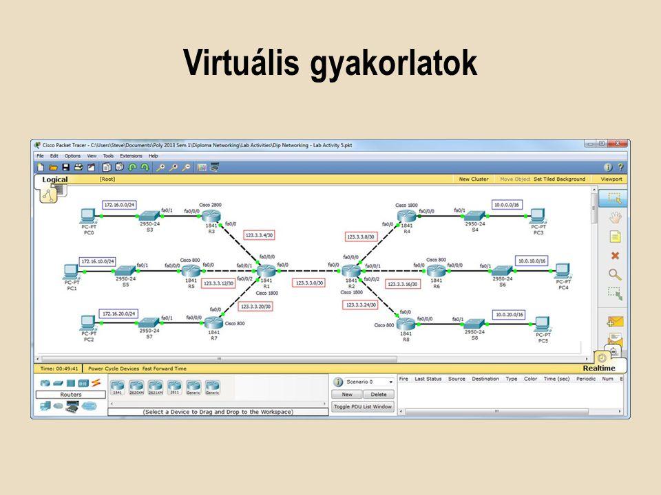 Virtuális gyakorlatok