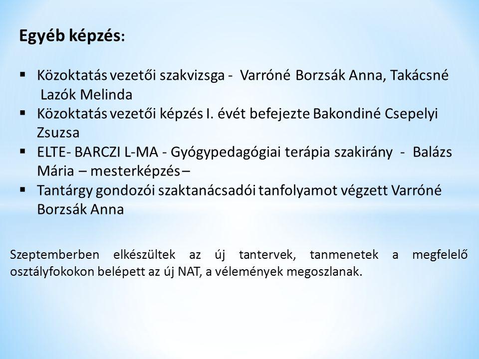 Egyéb képzés: Közoktatás vezetői szakvizsga - Varróné Borzsák Anna, Takácsné. Lazók Melinda.