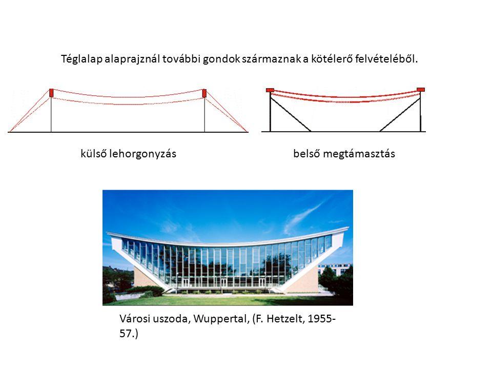 Téglalap alaprajznál további gondok származnak a kötélerő felvételéből.