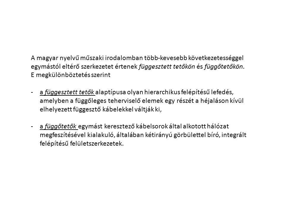 A magyar nyelvű műszaki irodalomban több-kevesebb következetességgel egymástól eltérő szerkezetet értenek függesztett tetőkön és függőtetőkön.