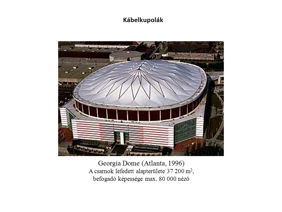 Georgia Dome (Atlanta, 1996)