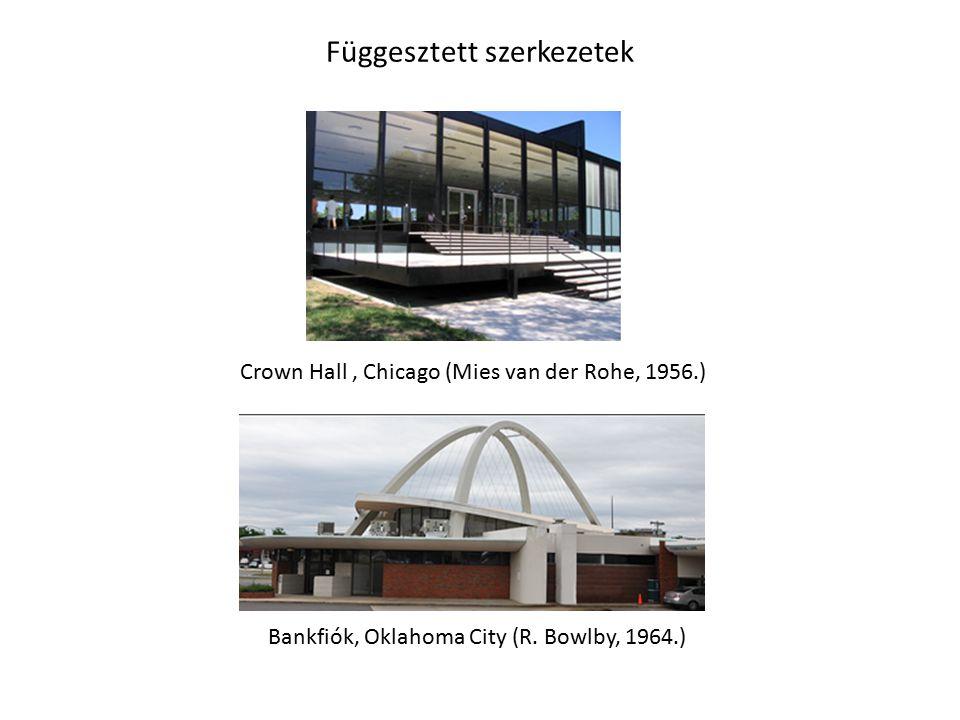 Függesztett szerkezetek
