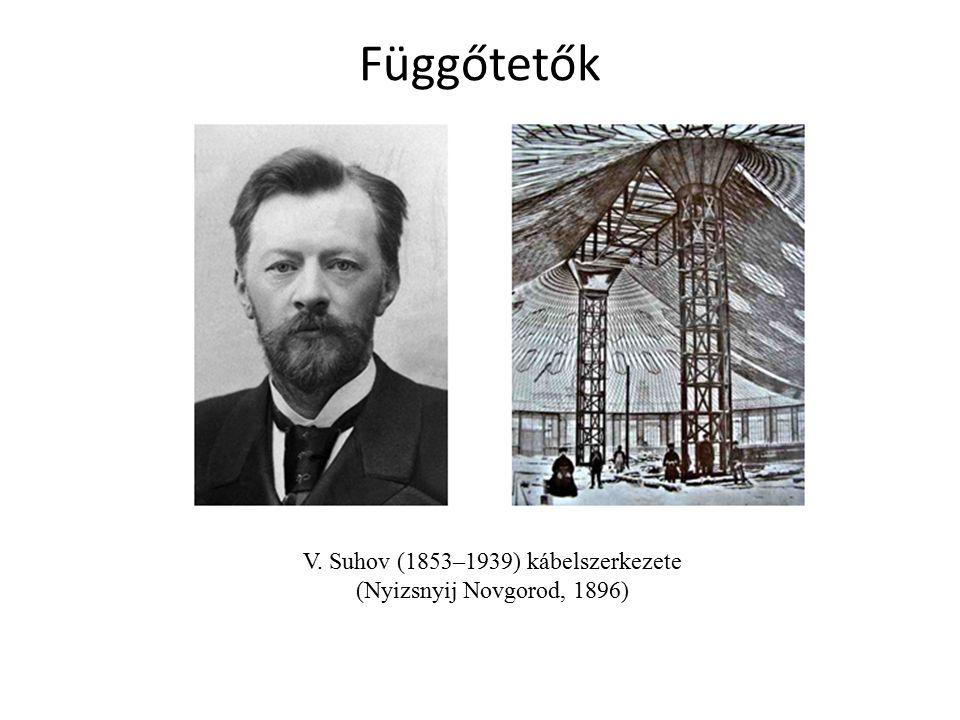 V. Suhov (1853–1939) kábelszerkezete