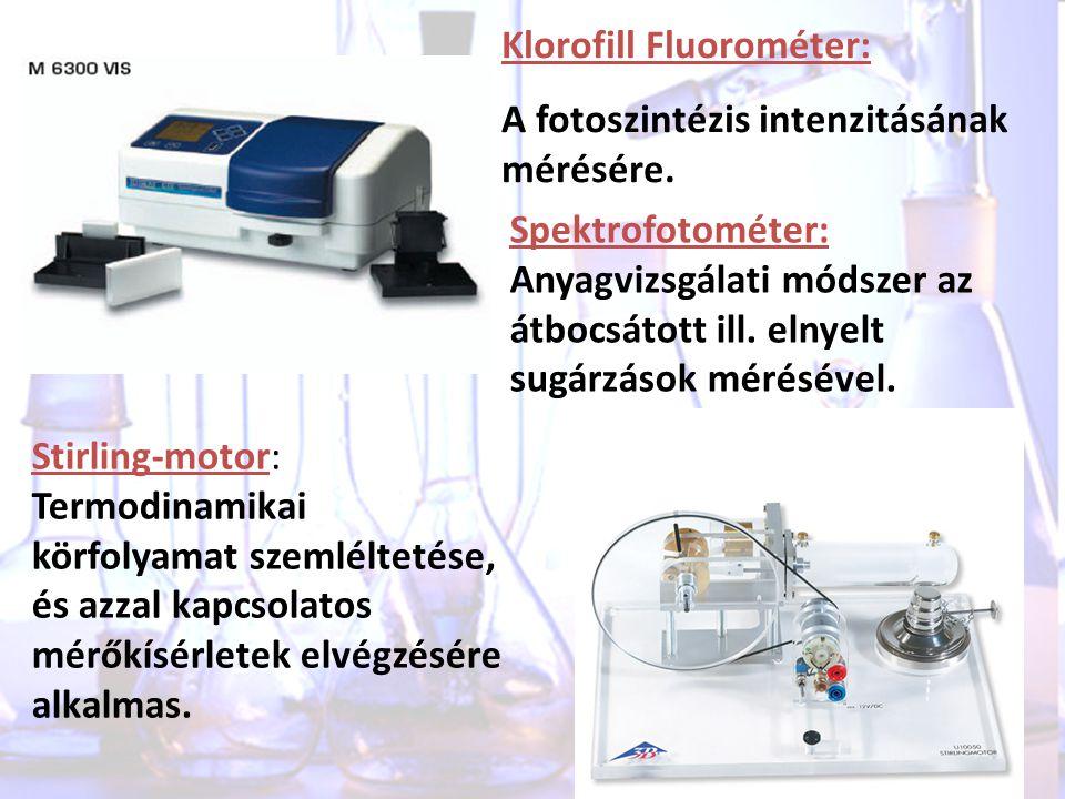 Klorofill Fluorométer: