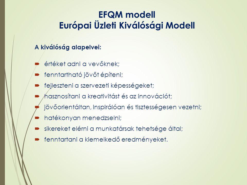 EFQM modell Európai Üzleti Kiválósági Modell