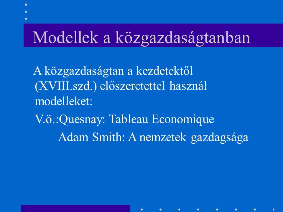 Modellek a közgazdaságtanban
