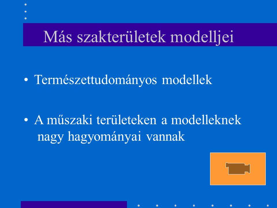 Más szakterületek modelljei
