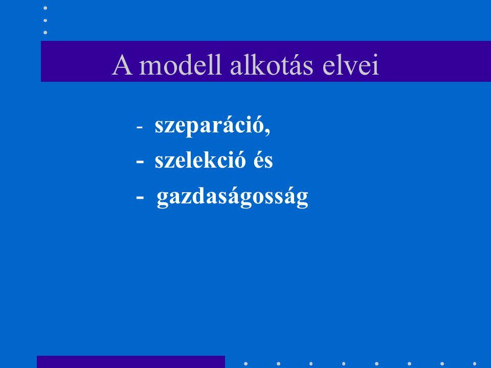 A modell alkotás elvei - szeparáció, - szelekció és - gazdaságosság