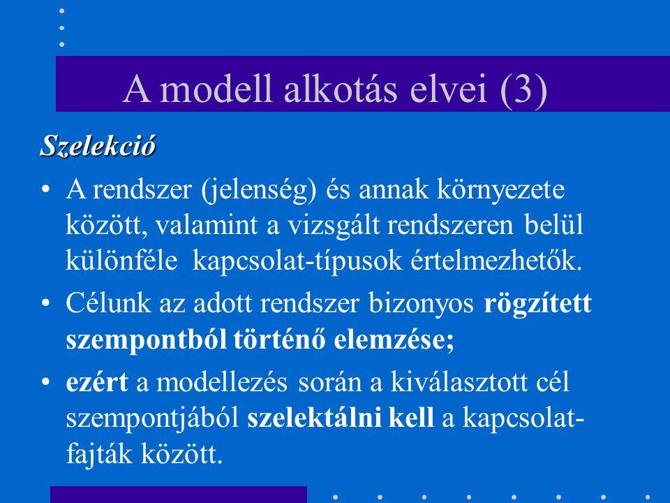A modell alkotás elvei (3)