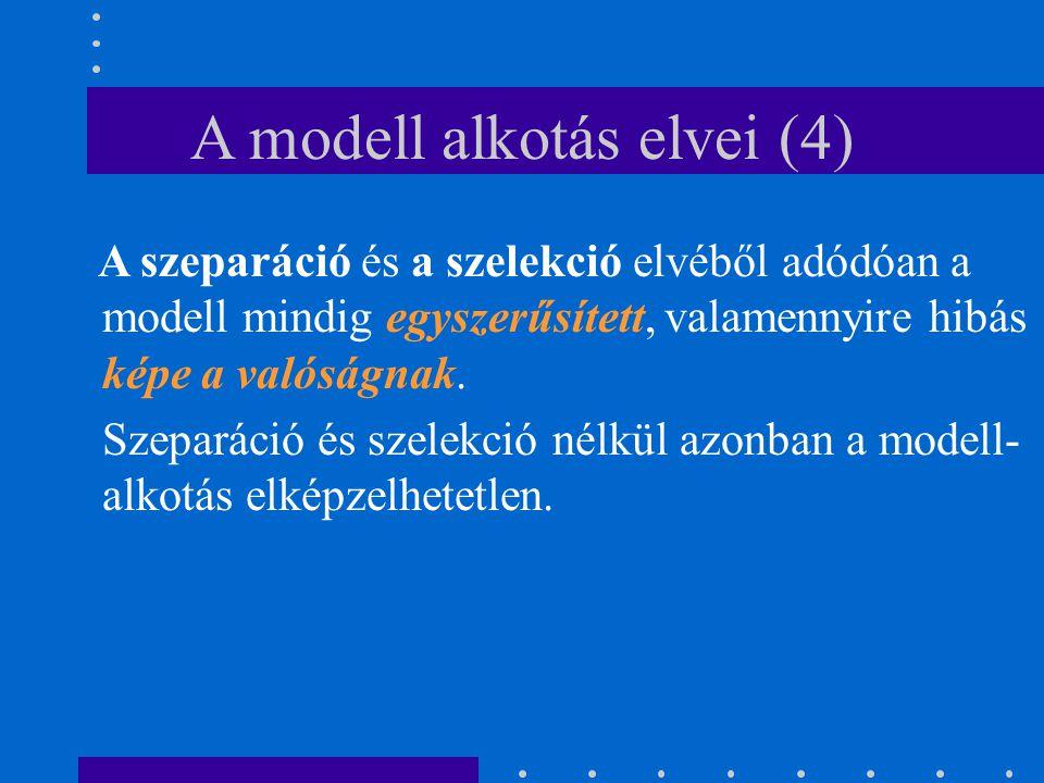 A modell alkotás elvei (4)