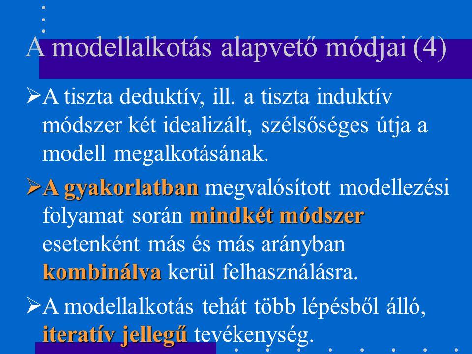 A modellalkotás alapvető módjai (4)