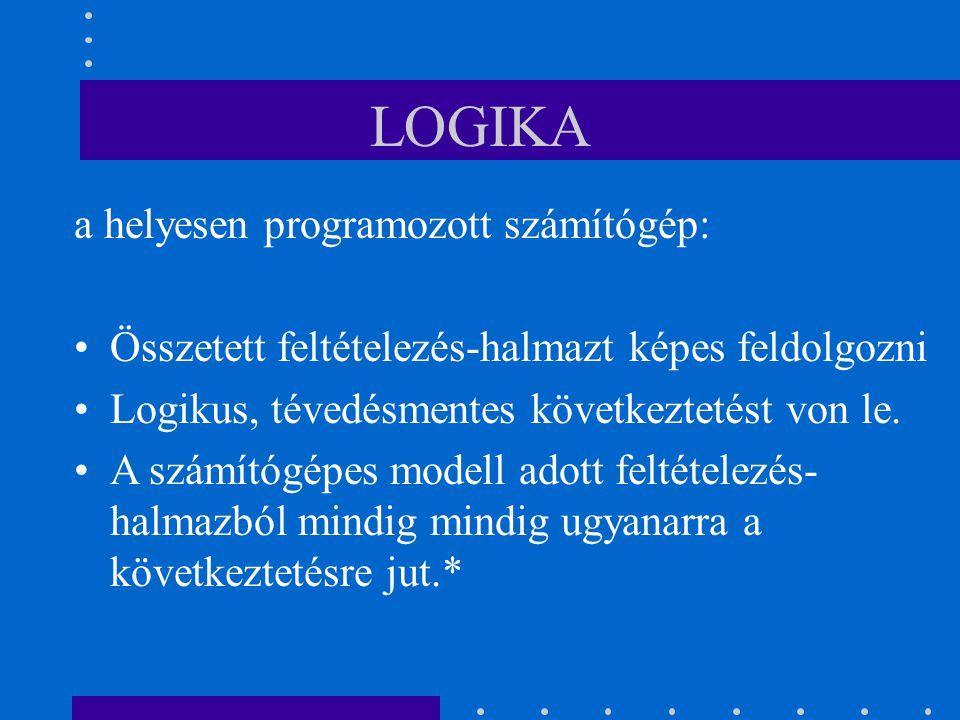LOGIKA a helyesen programozott számítógép: