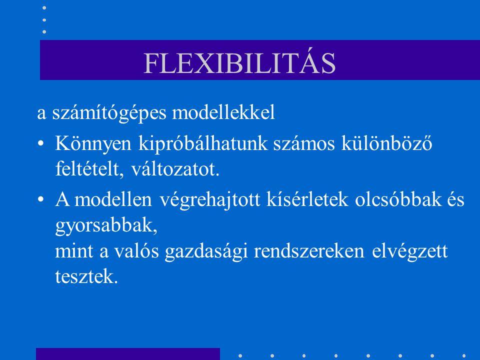 FLEXIBILITÁS a számítógépes modellekkel