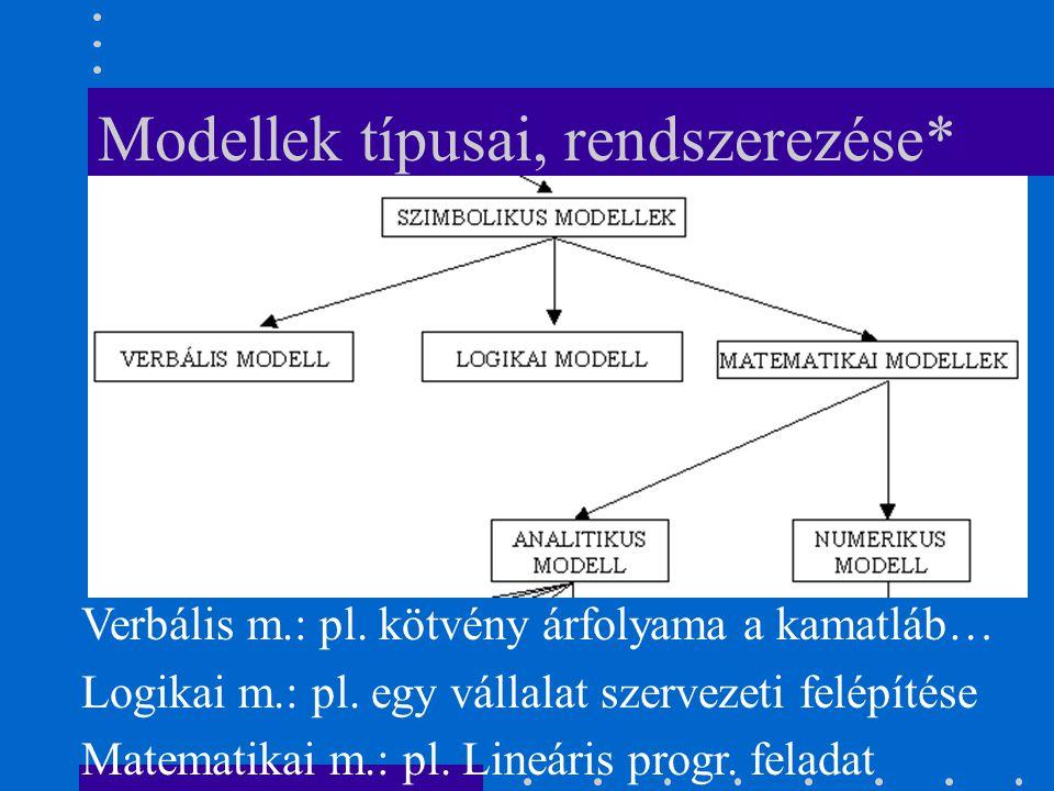 Modellek típusai, rendszerezése*