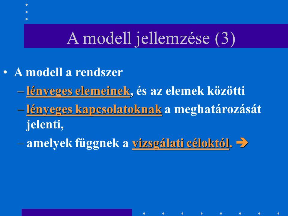 A modell jellemzése (3) A modell a rendszer