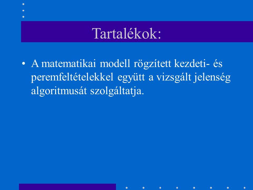 Tartalékok: A matematikai modell rögzített kezdeti- és peremfeltételekkel együtt a vizsgált jelenség algoritmusát szolgáltatja.