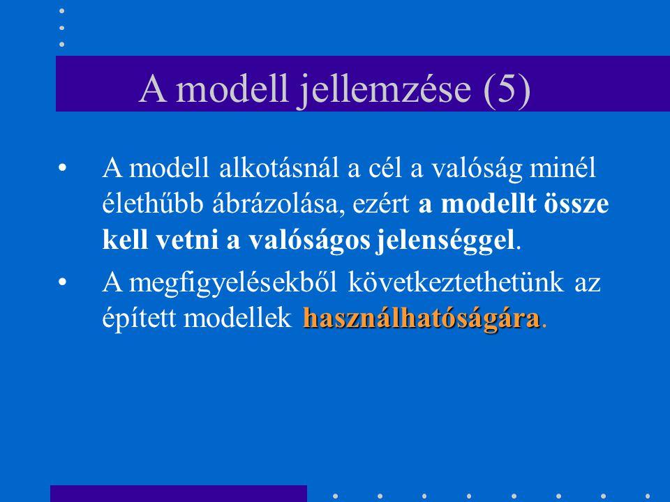 A modell jellemzése (5) A modell alkotásnál a cél a valóság minél élethűbb ábrázolása, ezért a modellt össze kell vetni a valóságos jelenséggel.
