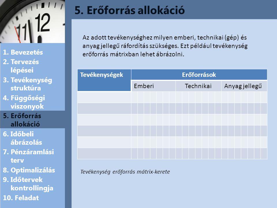 5. Erőforrás allokáció