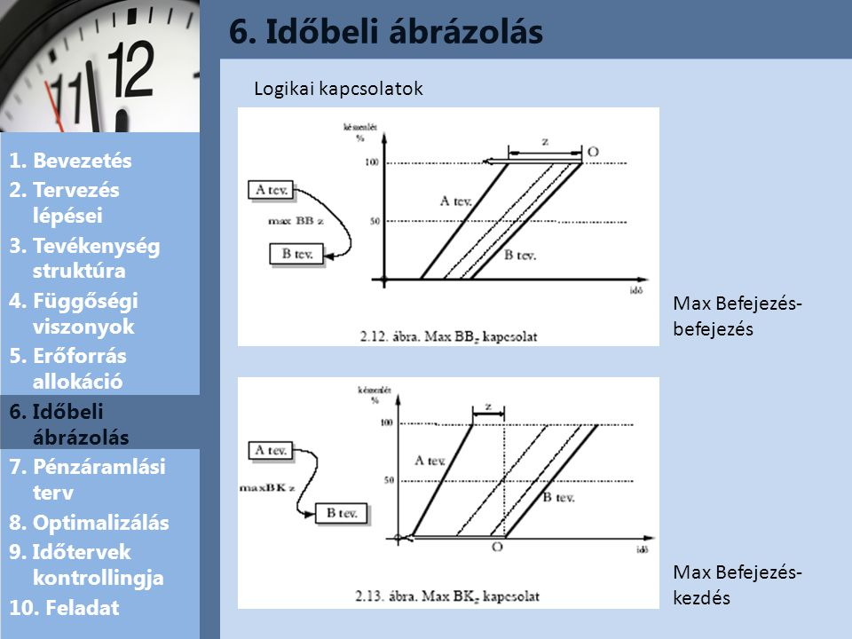 6. Időbeli ábrázolás Logikai kapcsolatok