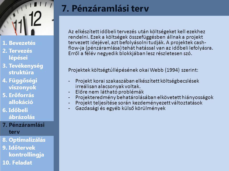 7. Pénzáramlási terv