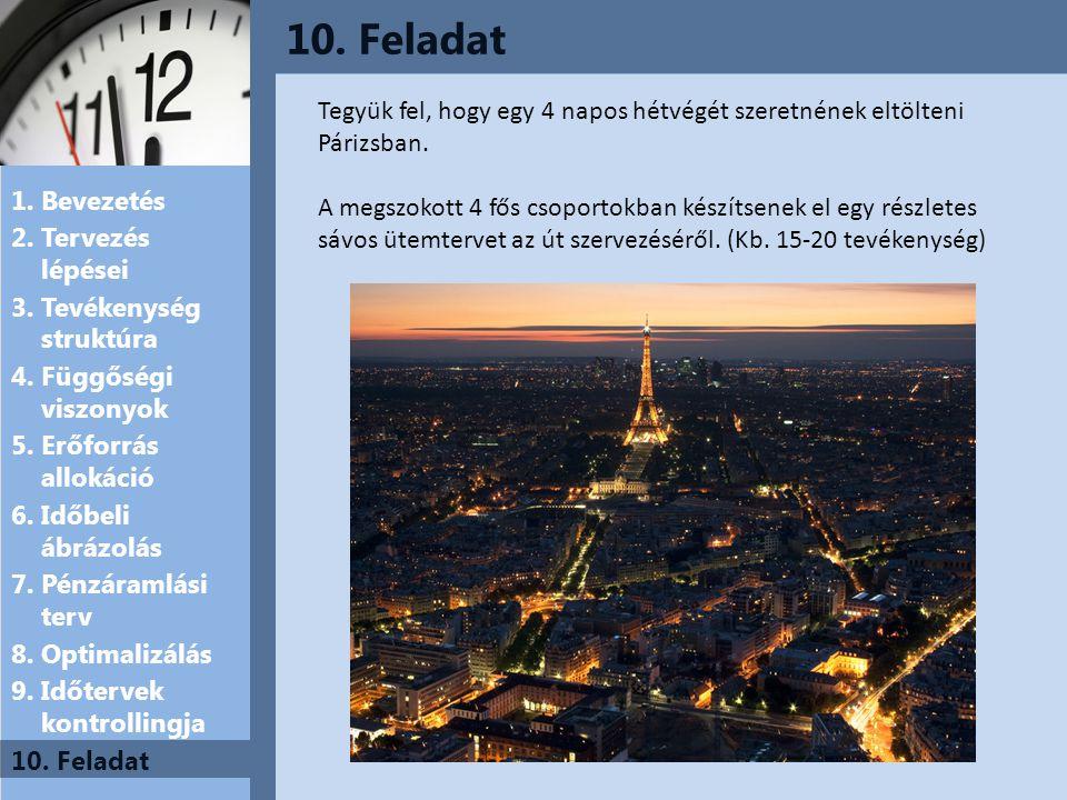 10. Feladat Tegyük fel, hogy egy 4 napos hétvégét szeretnének eltölteni Párizsban.