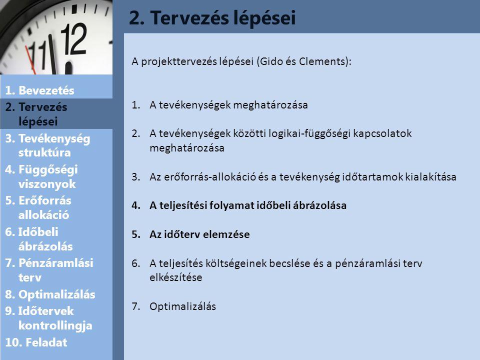 2. Tervezés lépései A projekttervezés lépései (Gido és Clements):