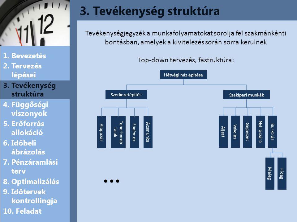 3. Tevékenység struktúra