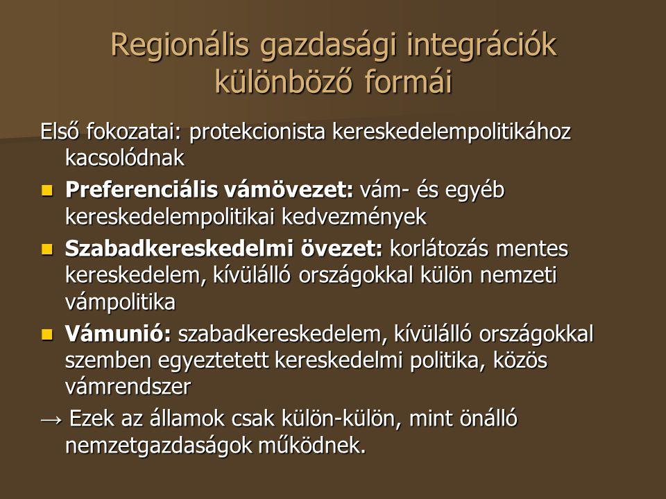 Regionális gazdasági integrációk különböző formái