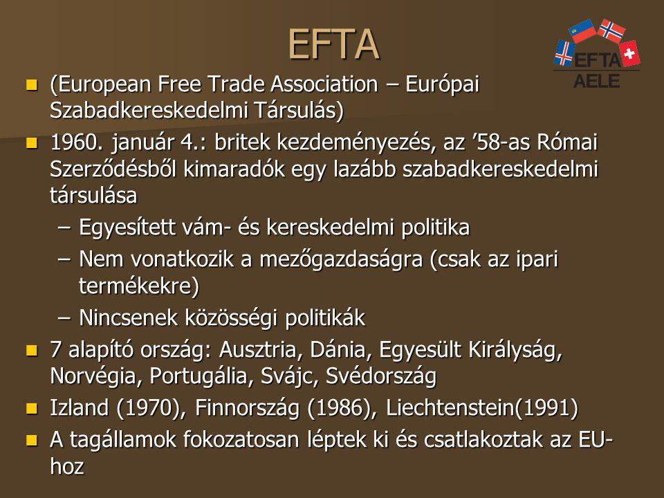 EFTA (European Free Trade Association – Európai Szabadkereskedelmi Társulás)
