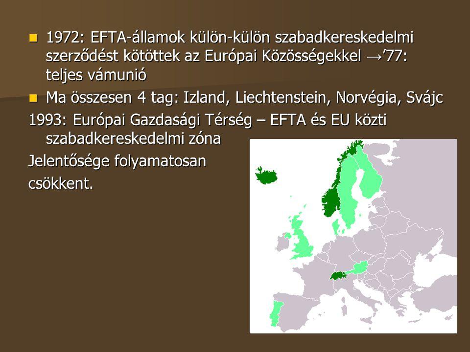 1972: EFTA-államok külön-külön szabadkereskedelmi szerződést kötöttek az Európai Közösségekkel →'77: teljes vámunió