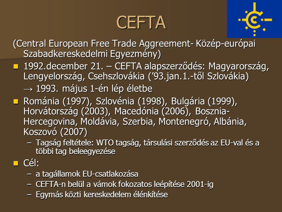 CEFTA (Central European Free Trade Aggreement- Közép-európai Szabadkereskedelmi Egyezmény)