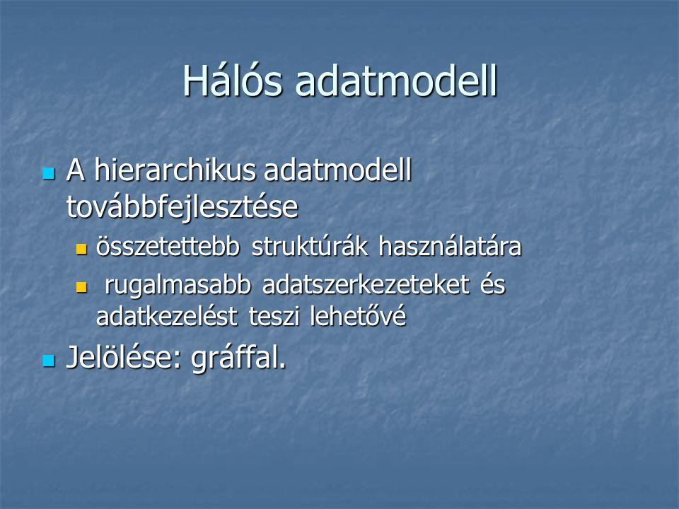 Hálós adatmodell A hierarchikus adatmodell továbbfejlesztése