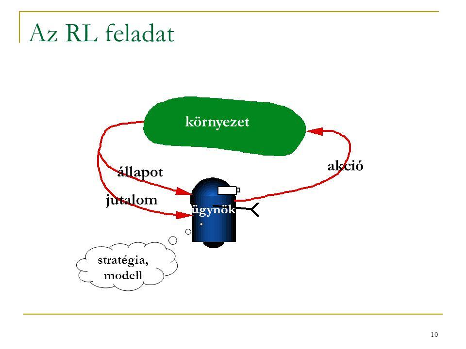 Az RL feladat környezet akció állapot jutalom ügynök stratégia, modell