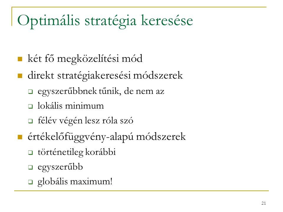 Optimális stratégia keresése