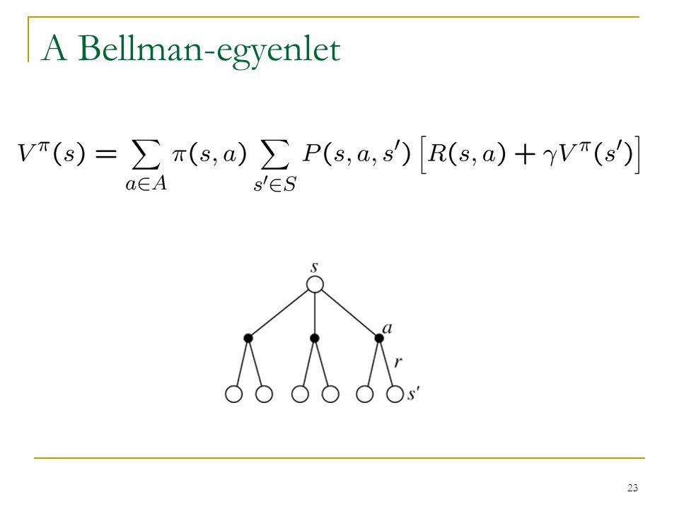 A Bellman-egyenlet