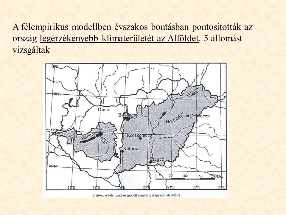 A félempirikus modellben évszakos bontásban pontosították az ország legérzékenyebb klímaterületét az Alföldet.