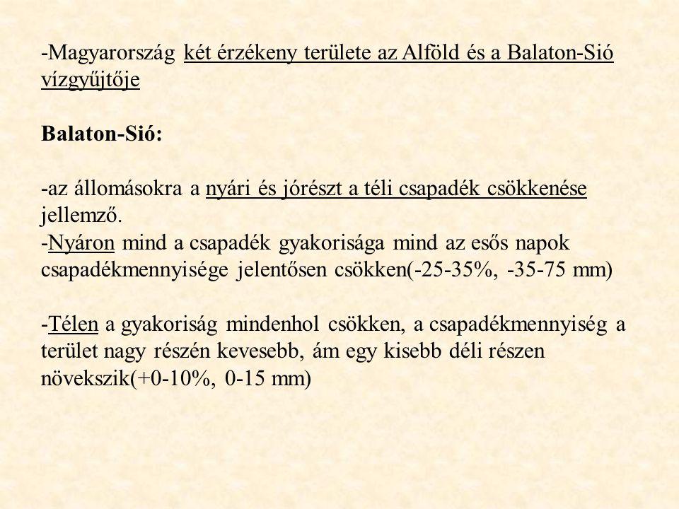-Magyarország két érzékeny területe az Alföld és a Balaton-Sió vízgyűjtője