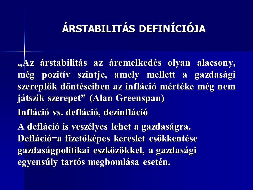ÁRSTABILITÁS DEFINÍCIÓJA