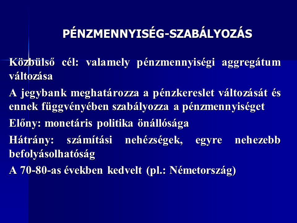 PÉNZMENNYISÉG-SZABÁLYOZÁS